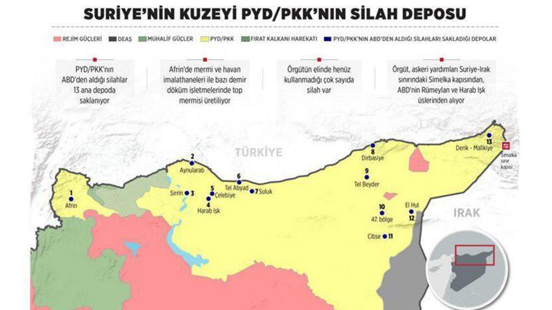 Türkiye deşifre etti! İşte ABD'nin YPG'ye verdiği silahların saklandığı 13 depo